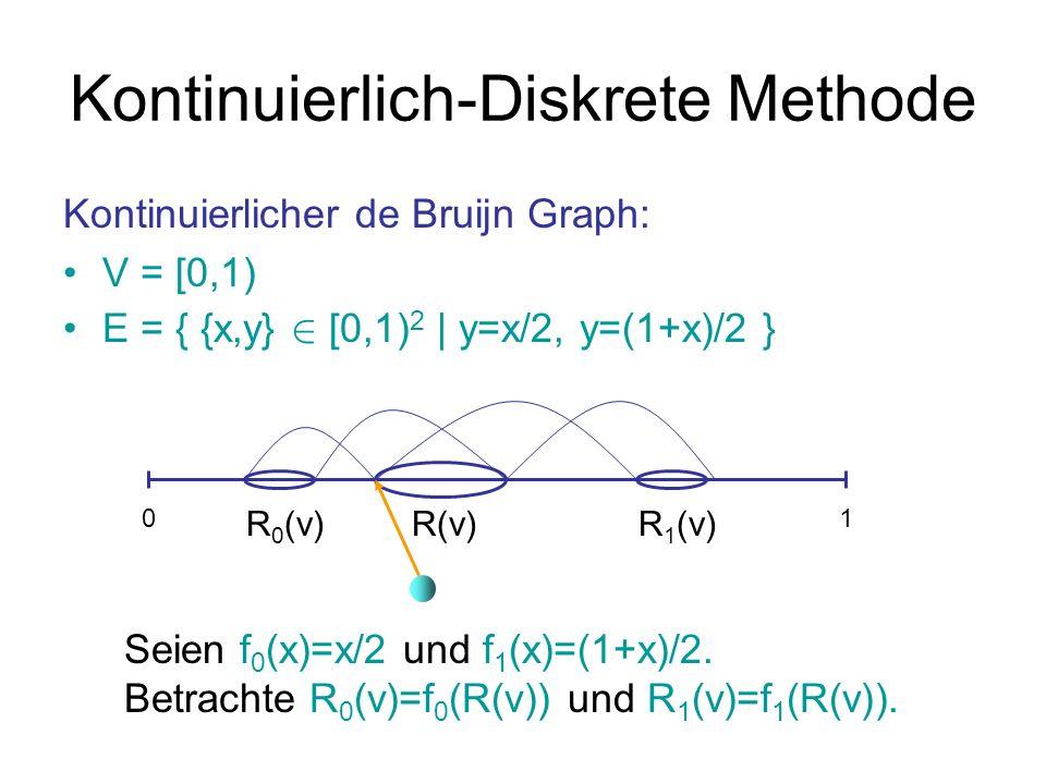 Kontinuierlich-diskrete Methode Verknüpfungsregel: Kreiskanten: Peer v verbindet sich mit pred(v) und succ(v) in [0,1) De-Bruijn Kanten: Peer v verbindet sich mit allen Peers w, für die R 0 (v) oder R 1 (v) mit R(w) überlappt.