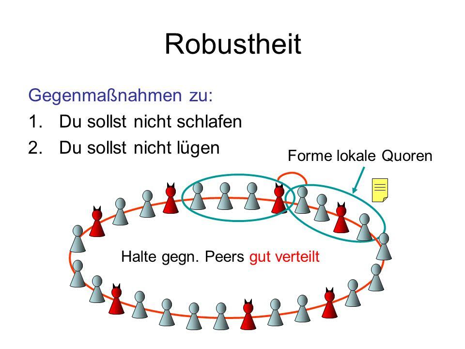 Robustheit Statische Menge von Peers: Wähle zufällige Permutation für Anordnung