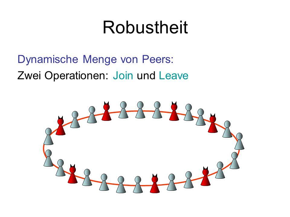 Join-Leave Robustheit Problem: finde zustandslose Join und Leave Operationen, so dass für jede (selbst adaptive) Join-Leave Sequenz gegnerischer Peers die gegnerischen Peers im Kreis gut verteilt sind.