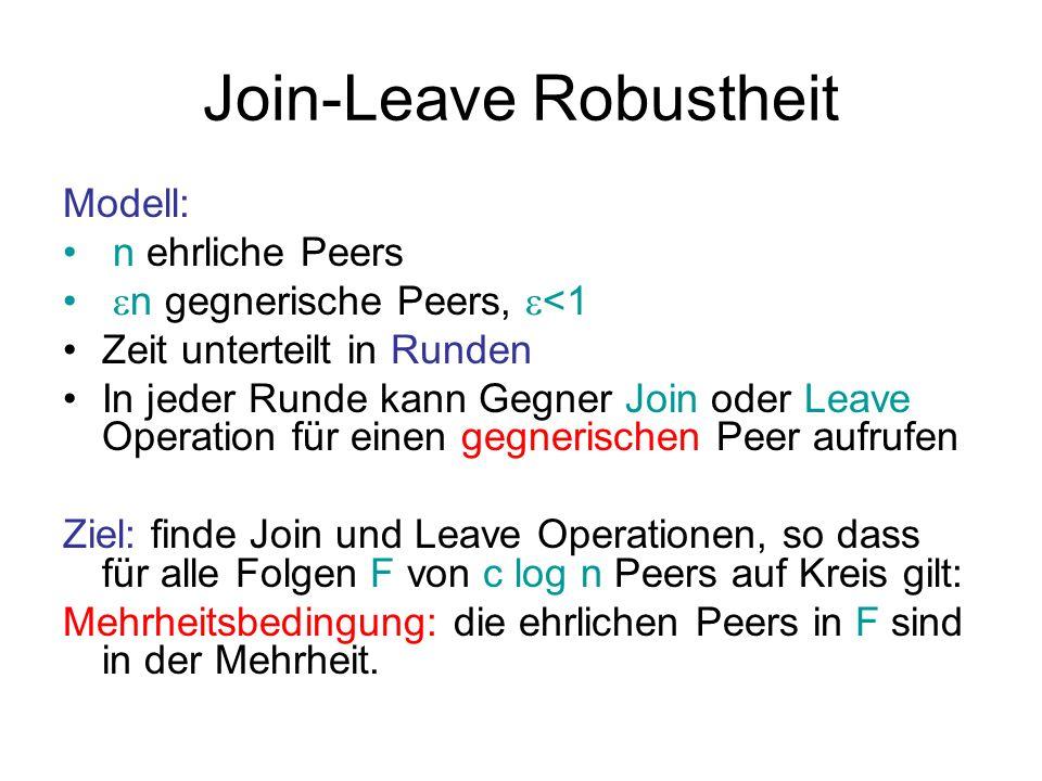 Join-Leave Robustheit Join-Operation: k-Rotation [Sch05]: - neuer Peer zunächst positionslos - vertausche (k-1)-mal hintereinander posi- tionslosen mit zufälligem Peer im Kreis - füge positionslosen Peer zufällig ein