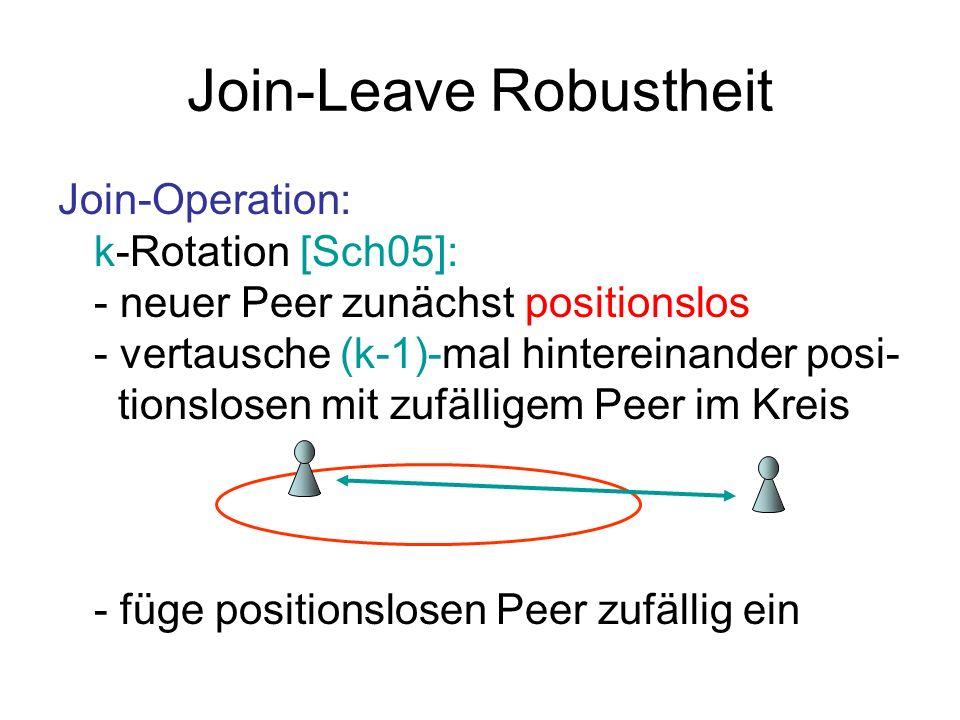 Join-Leave Robustheit Theorem: Solange < 1-2/k ist, gilt Mehr- heitsbedingung für poly viele Runden m.h.W., egal was der Gegner macht.