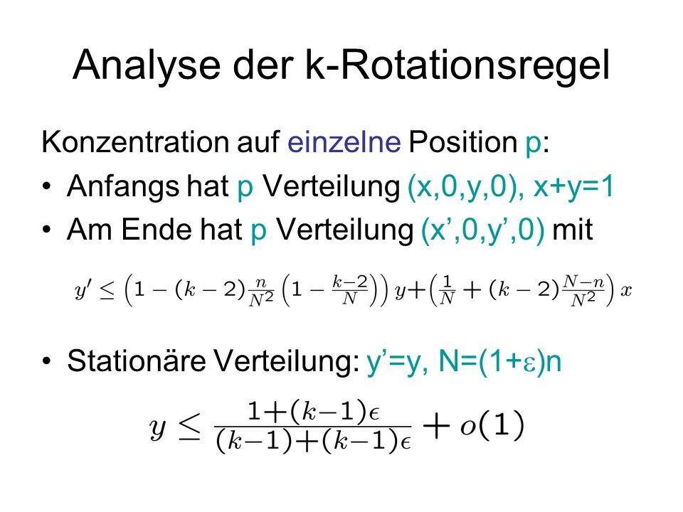 Analyse der k-Rotationsregel Theorem: Für k>2 ist die worst-case Wahr- scheinlichkeitsverteilung der Zahl der roten Peers in einer Folge der Größe s= (log n) nach oben & unten beschränkt durch eine Binomialverteilung mit E.wert