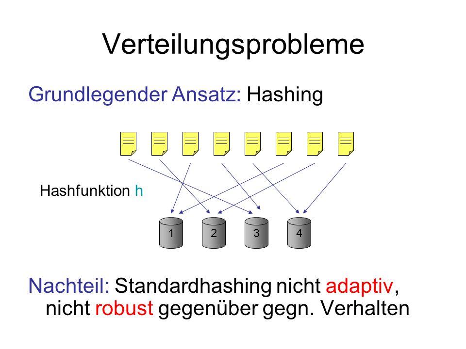 Übersicht Bälle-in-Urnen – Spiele Speicherverwaltung in Festplattensystemen Robuste Informations- systeme