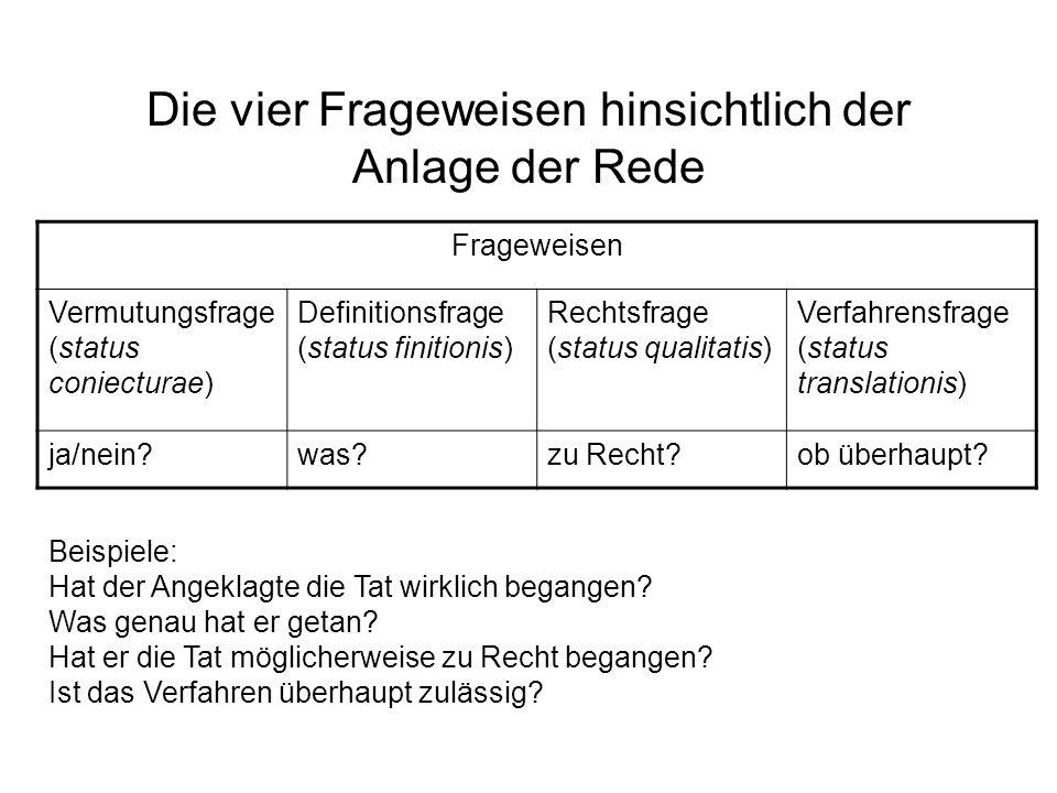 Die vier Frageweisen hinsichtlich der Anlage der Rede Frageweisen Vermutungsfrage (status coniecturae) Definitionsfrage (status finitionis) Rechtsfrag