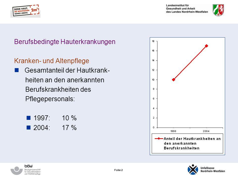 Folie 2 Berufsbedingte Hauterkrankungen Kranken- und Altenpflege Gesamtanteil der Hautkrank- heiten an den anerkannten Berufskrankheiten des Pflegepersonals: 1997:10 % 2004:17 %
