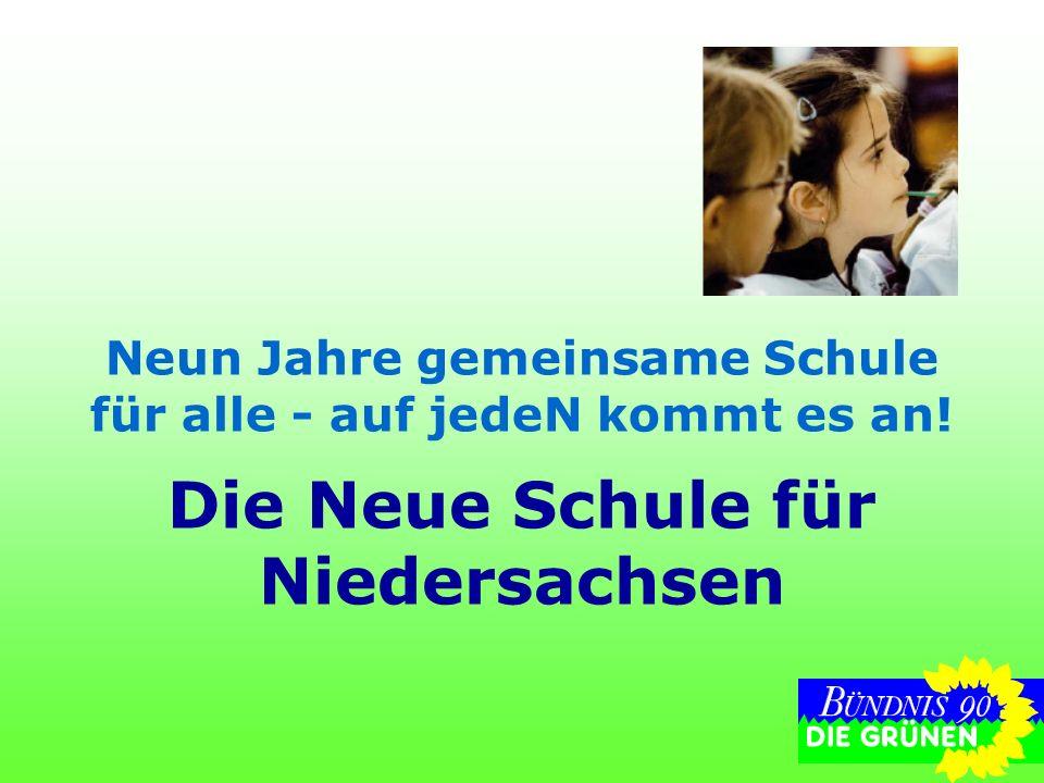 mehr: www.neue-schule- niedersachsen.de Die Neue Schule für Niedersachsen Unsere Ziele: Wir wollen alle Talente fördern Wir wollen soziale Ausgrenzung verhindern Wir wollen die Qualität der Schule und des Unterrichts verbessern