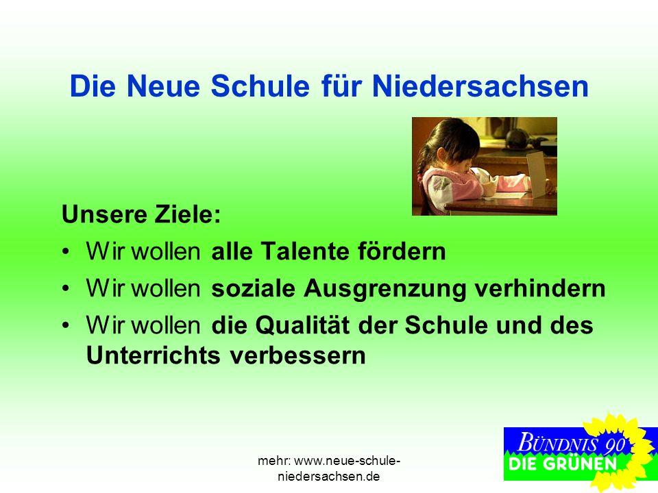 mehr: www.neue-schule- niedersachsen.de Die Neue Schule für Niedersachsen Unsere Ziele: Wir wollen alle Talente fördern Wir wollen soziale Ausgrenzung
