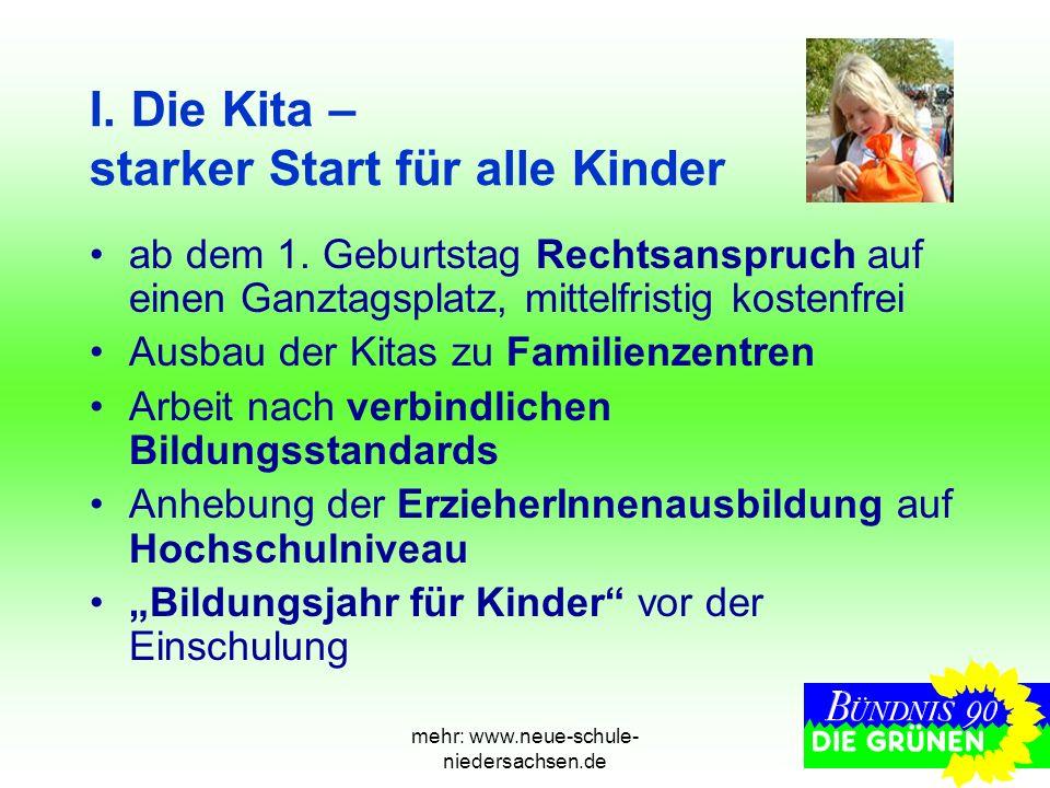 mehr: www.neue-schule- niedersachsen.de I. Die Kita – starker Start für alle Kinder ab dem 1. Geburtstag Rechtsanspruch auf einen Ganztagsplatz, mitte