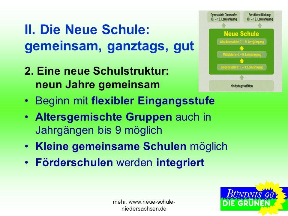 mehr: www.neue-schule- niedersachsen.de II. Die Neue Schule: gemeinsam, ganztags, gut 2. Eine neue Schulstruktur: neun Jahre gemeinsam Beginn mit flex