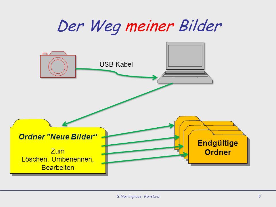 Der Weg meiner Bilder G.Meininghaus, Konstanz6 Ordner