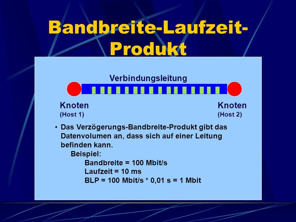 Bandbreite-Laufzeit- Produkt Knoten (Host 1) Knoten (Host 2) Verbindungsleitung Das Verzögerungs-Bandbreite-Produkt gibt das Datenvolumen an, dass sic
