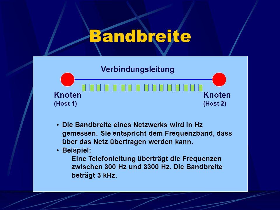 Bandbreite Knoten (Host 1) Knoten (Host 2) Verbindungsleitung Die Bandbreite eines Netzwerks wird in Hz gemessen. Sie entspricht dem Frequenzband, das