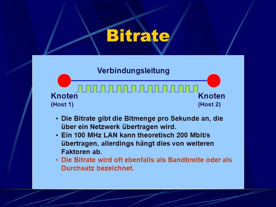 Bitrate Knoten (Host 1) Knoten (Host 2) Verbindungsleitung Die Bitrate gibt die Bitmenge pro Sekunde an, die über ein Netzwerk übertragen wird. Ein 10