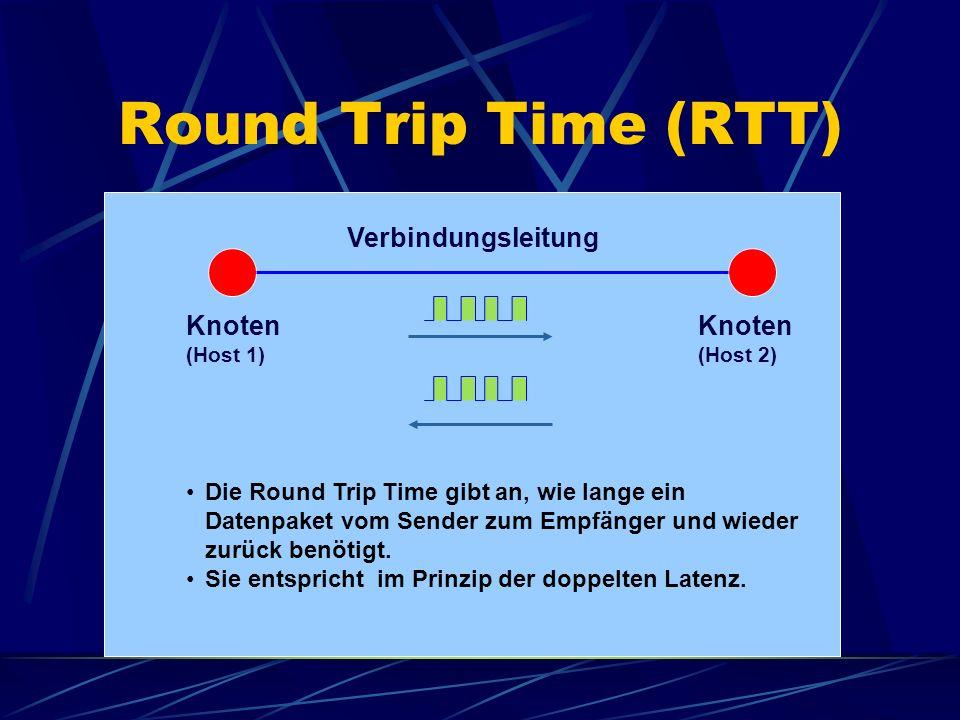 Round Trip Time (RTT) Knoten (Host 1) Knoten (Host 2) Verbindungsleitung Die Round Trip Time gibt an, wie lange ein Datenpaket vom Sender zum Empfänge