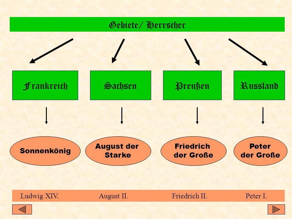 Gebiete/ Herrscher FrankreichSachsenPreußenRussland Sonnenkönig August der Starke Friedrich der Große Peter der Große Ludwig XIV. August II. Friedrich