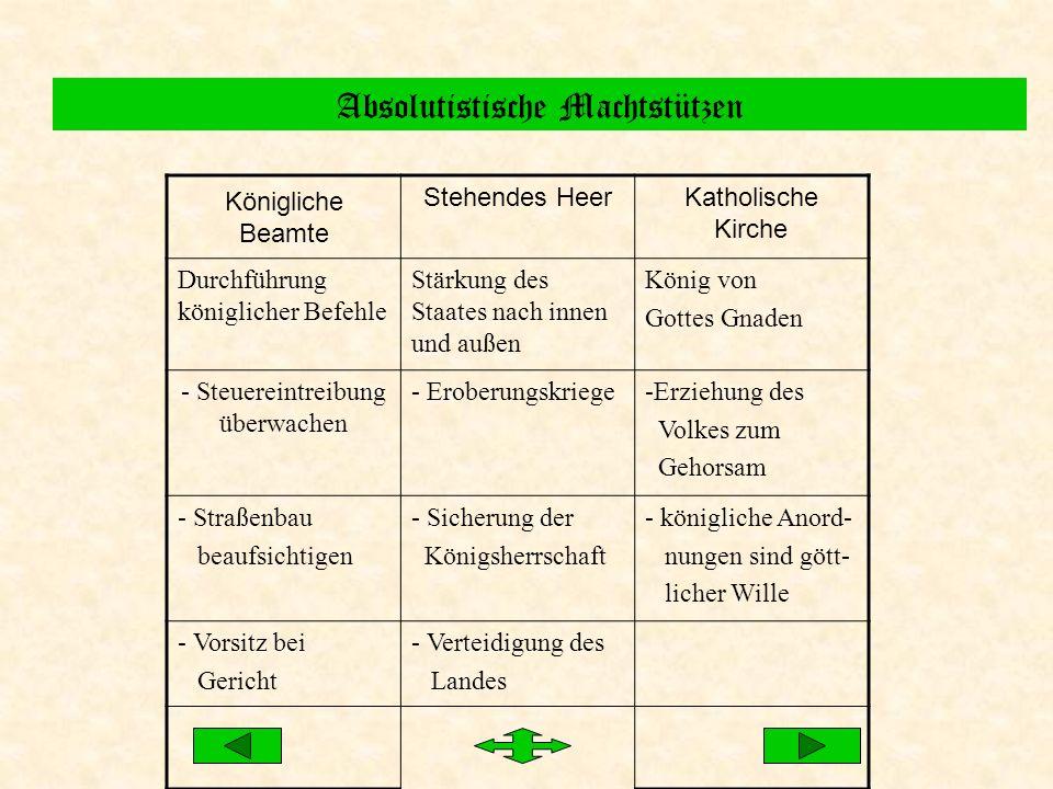 Wirtschaftspolitik Das wirtschaftspolitische System der europäischen Staaten im 17./18.
