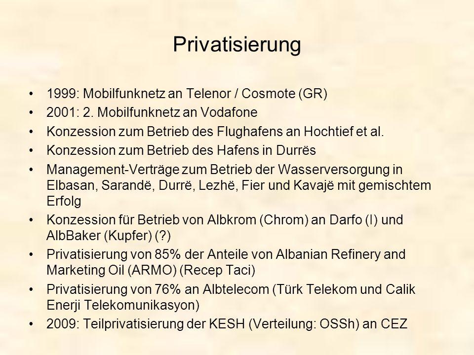 Privatisierung 1999: Mobilfunknetz an Telenor / Cosmote (GR) 2001: 2. Mobilfunknetz an Vodafone Konzession zum Betrieb des Flughafens an Hochtief et a