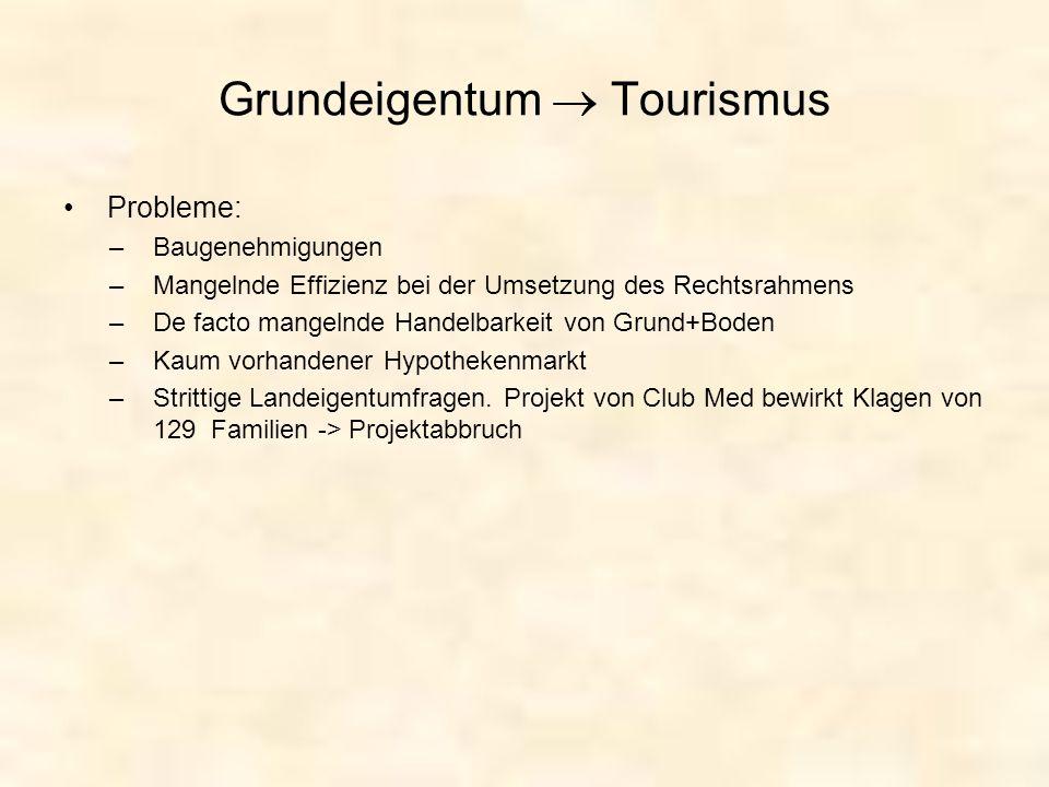 Grundeigentum Tourismus Probleme: –Baugenehmigungen –Mangelnde Effizienz bei der Umsetzung des Rechtsrahmens –De facto mangelnde Handelbarkeit von Gru
