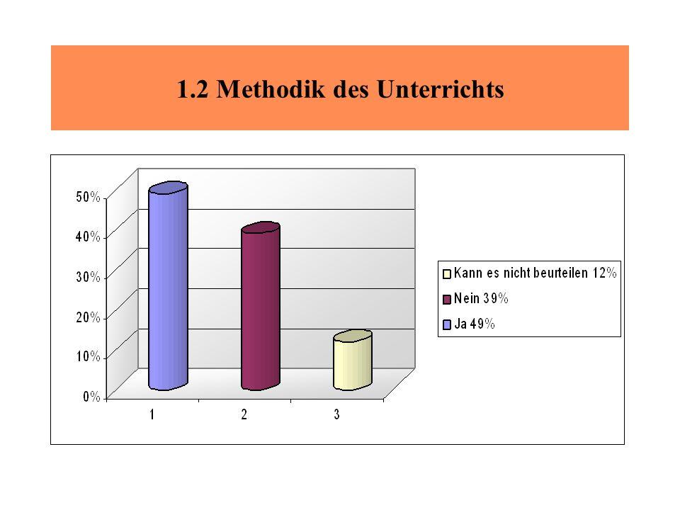 1.2 Methodik des Unterrichts