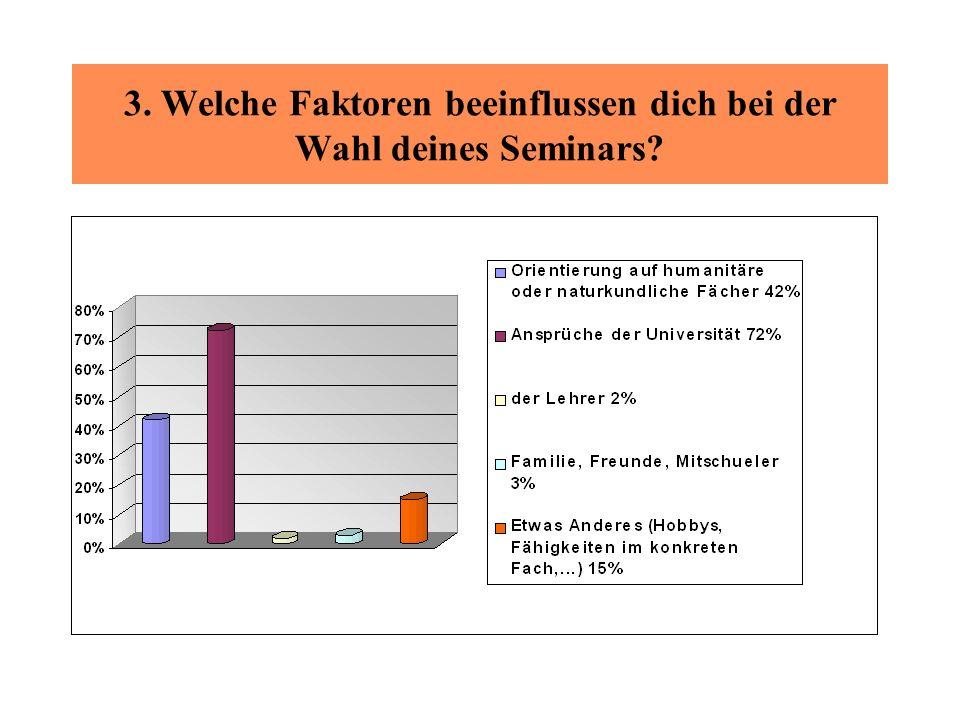 3. Welche Faktoren beeinflussen dich bei der Wahl deines Seminars?