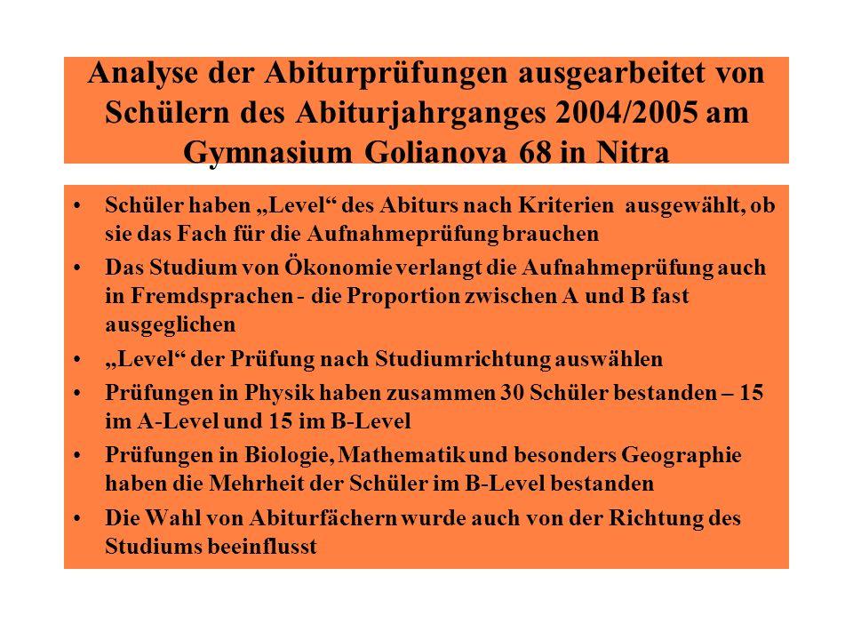 Analyse der Abiturprüfungen ausgearbeitet von Schülern des Abiturjahrganges 2004/2005 am Gymnasium Golianova 68 in Nitra Schüler haben Level des Abitu