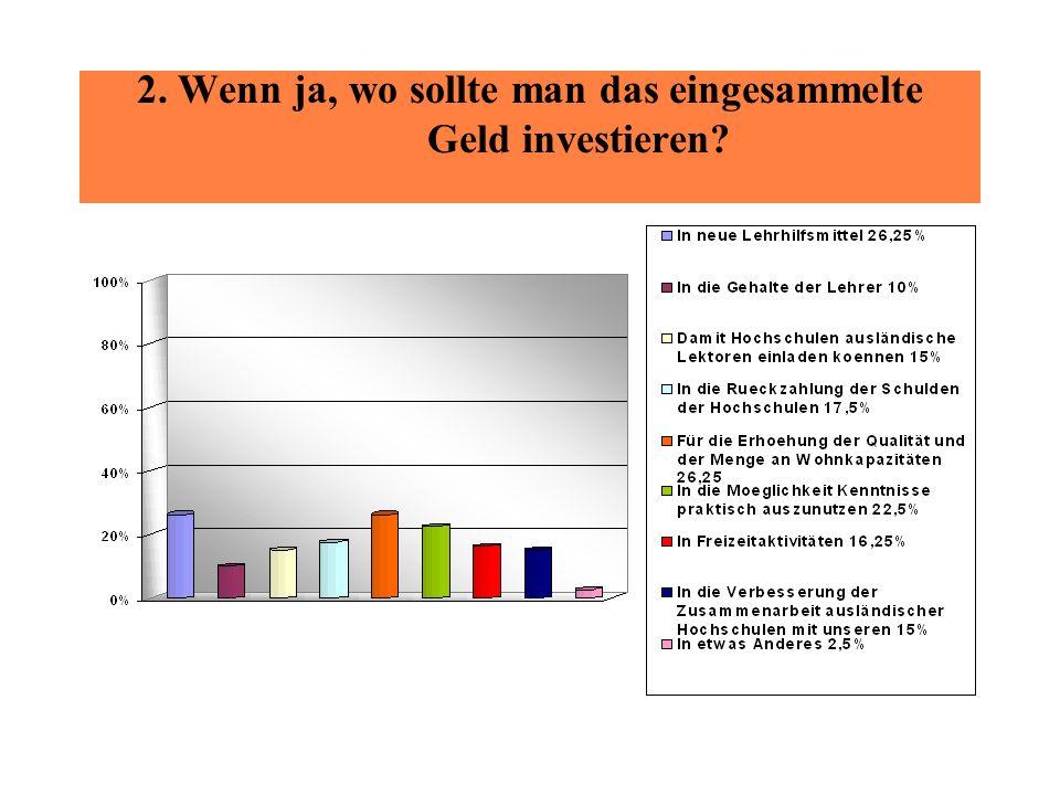 2. Wenn ja, wo sollte man das eingesammelte Geld investieren?