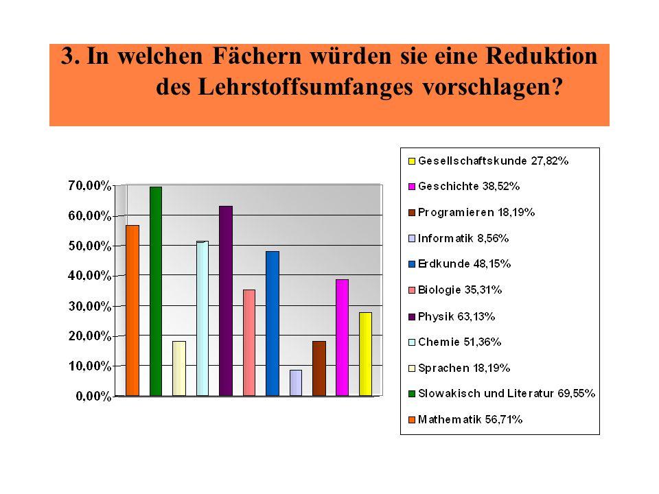 3. In welchen Fächern würden sie eine Reduktion des Lehrstoffsumfanges vorschlagen?