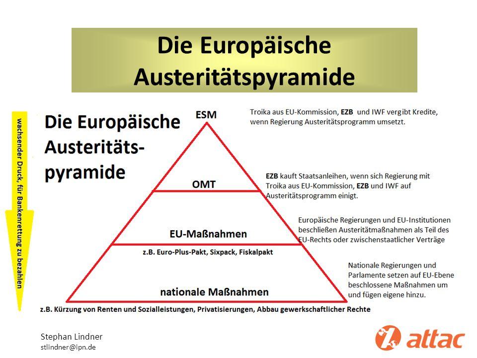 Stephan Lindner stlindner@ipn.de Die Europäische Austeritätspyramide