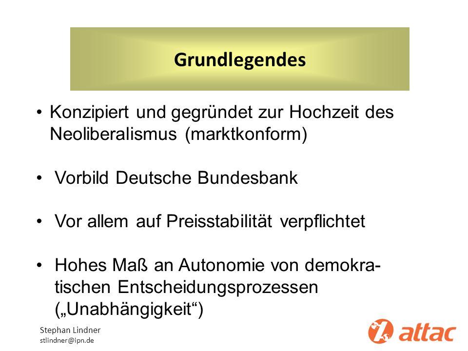 Grundlegendes Stephan Lindner stlindner@ipn.de Konzipiert und gegründet zur Hochzeit des Neoliberalismus (marktkonform) Vorbild Deutsche Bundesbank Vo