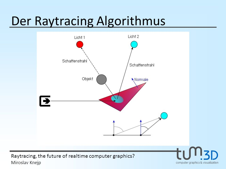 computer graphics & visualization Raytracing, the future of realtime computer graphics? Miroslav Knejp Der Raytracing Algorithmus
