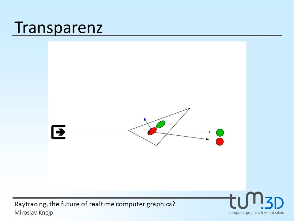 computer graphics & visualization Raytracing, the future of realtime computer graphics? Miroslav Knejp Transparenz