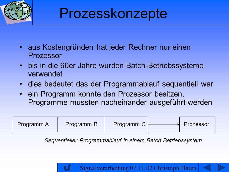 Signalverarbeitung 07.11.02 Christoph Platen Monitorkonzept Zweitens: Monitor für den gegenseitigen Ausschluss der Abarbeitung von synchronisierten Instanzmethoden zu einem speziellen Objekt Werden eine oder mehrere Instanzmethoden mit dem Schlüsselwort synchronized versehen,so hat jedes Objekt, das von dieser Klasse geschaffen wird, einen eigenen Monitor, der den Zugriff auf die Instanzmethoden überwacht Methode1() Methode2() Monitor a:Syn Methode1() Methode2() Monitor b:Syn