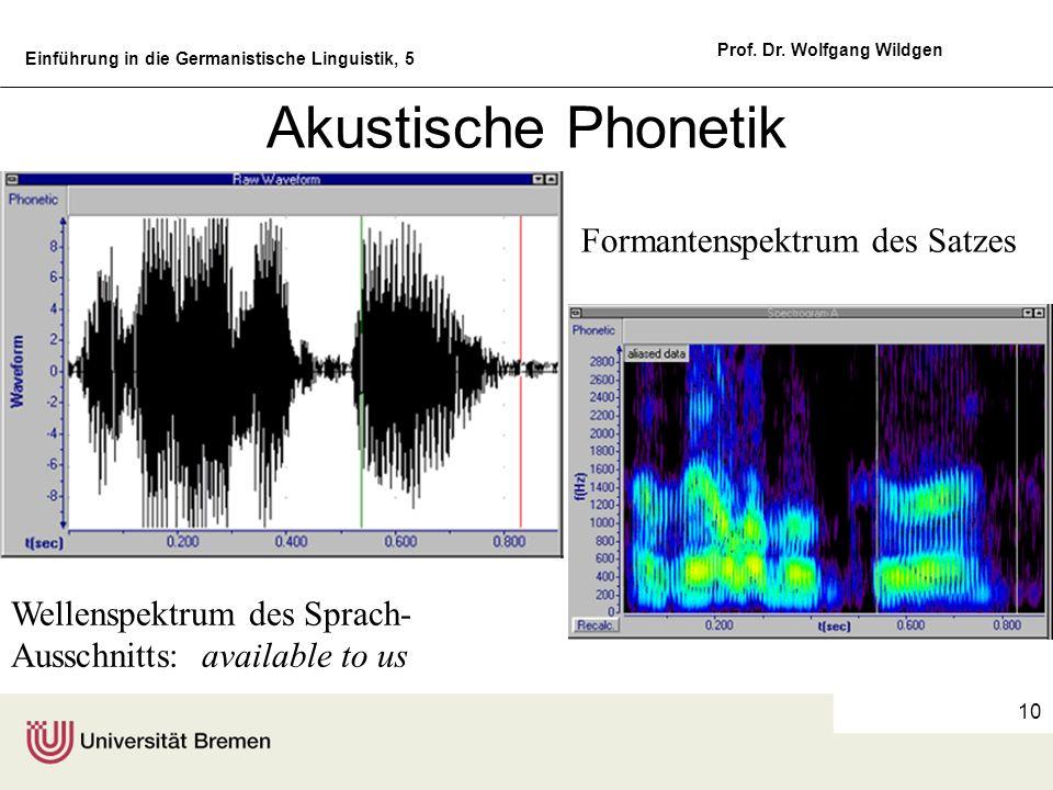 Einführung in die Germanistische Linguistik, 5 Prof. Dr. Wolfgang Wildgen 10 Akustische Phonetik Wellenspektrum des Sprach- Ausschnitts: available to