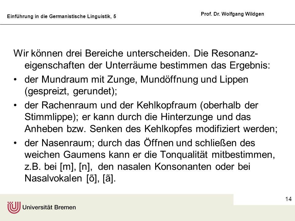 Einführung in die Germanistische Linguistik, 5 Prof. Dr. Wolfgang Wildgen 14 Wir können drei Bereiche unterscheiden. Die Resonanz- eigenschaften der U