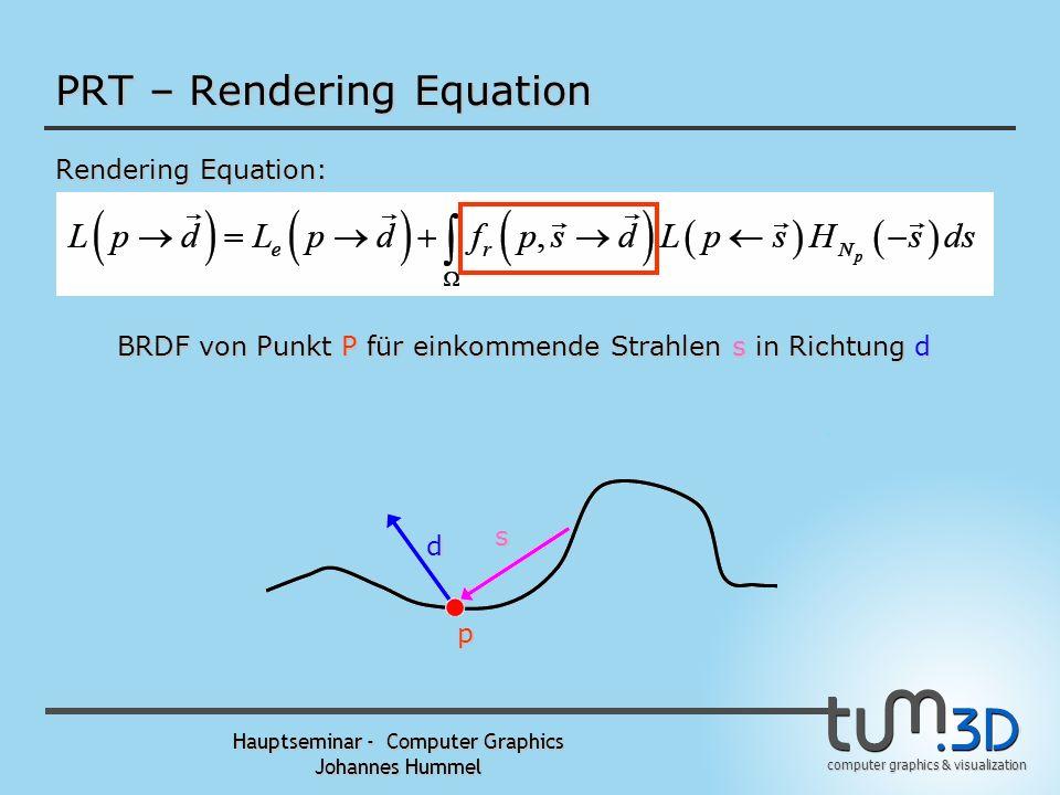 computer graphics & visualization Hauptseminar - Computer Graphics Johannes Hummel PRT – Rendering Equation Rendering Equation: p s Strahlung aus Rich