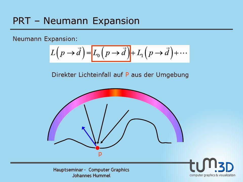 computer graphics & visualization Hauptseminar - Computer Graphics Johannes Hummel PRT – Neumann Expansion Neumann Expansion: Ausgehende Strahlung als