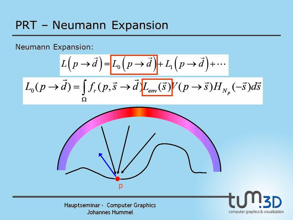 computer graphics & visualization Hauptseminar - Computer Graphics Johannes Hummel PRT – Neumann Expansion Neumann Expansion: Direkter Lichteinfall au
