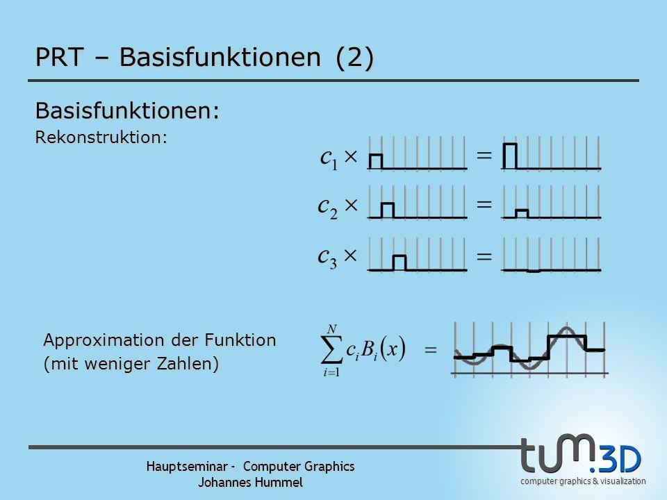 computer graphics & visualization Hauptseminar - Computer Graphics Johannes Hummel PRT – Basisfunktionen Basisfunktionen:Funktion: Einige Basisfunktio