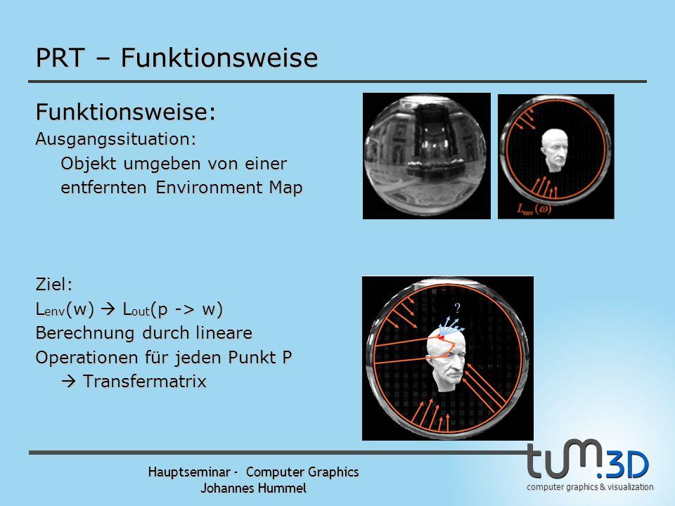 computer graphics & visualization Hauptseminar - Computer Graphics Johannes Hummel PRT – SH-Beispiel Beispiel von Spherical Harmonics: Rekonstruktion