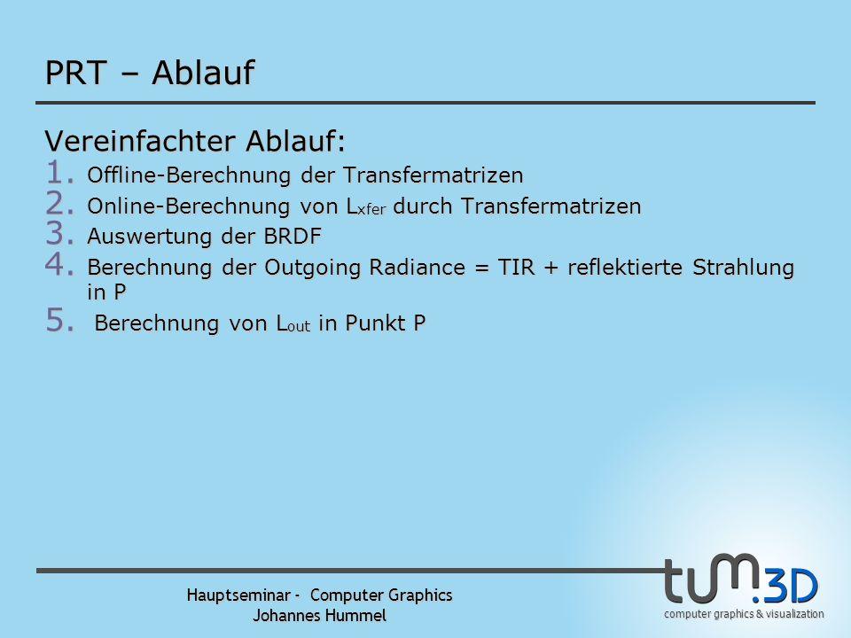 computer graphics & visualization Hauptseminar - Computer Graphics Johannes Hummel PRT – TIR (4) Berechnung von : - Annahme: Beleuchtung nur durch die