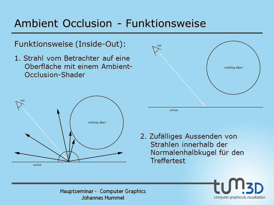 computer graphics & visualization Hauptseminar - Computer Graphics Johannes Hummel Ambient Occlusion - Grundlagen Grundlegendes: - Ambient Occlusion (