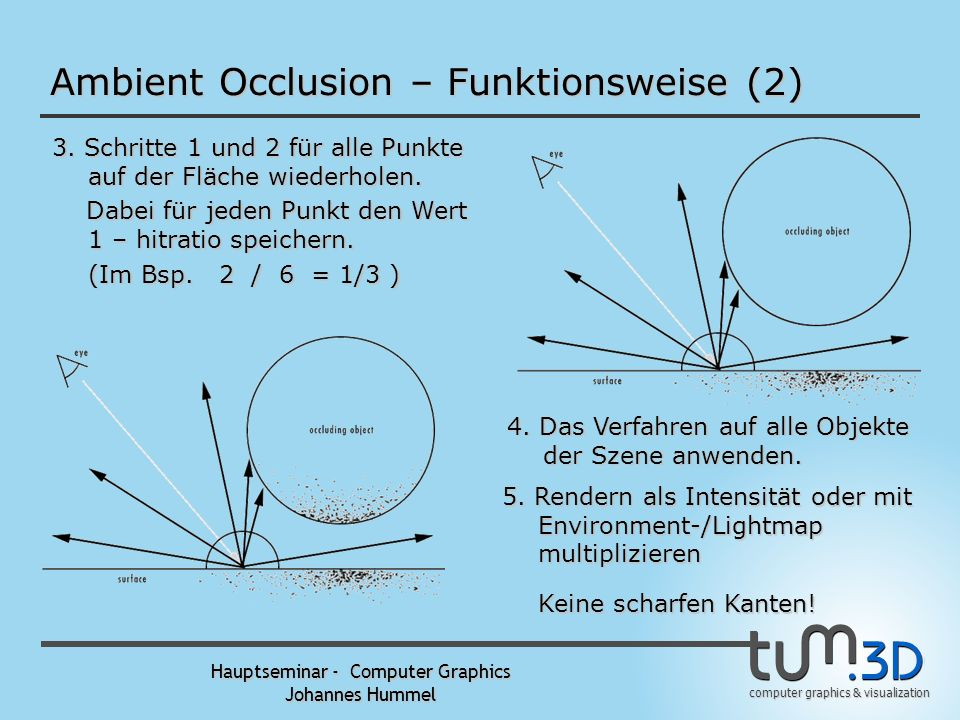 computer graphics & visualization Hauptseminar - Computer Graphics Johannes Hummel Ambient Occlusion - Funktionsweise Funktionsweise (Inside-Out): 1.