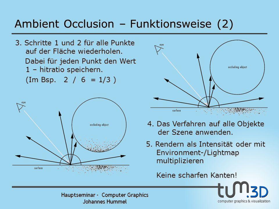 computer graphics & visualization Hauptseminar - Computer Graphics Johannes Hummel PRT – Rendering Equation Rendering Equation: p d Strahlung von Punkt P in Richtung d
