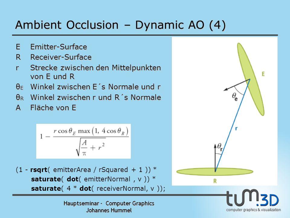 computer graphics & visualization Hauptseminar - Computer Graphics Johannes Hummel PRT – Basisfunktionen (3) Basisfunktionen:Funktion:Projektion:Rekonstruktion: Für orthogonale Basisfunktionen gilt: Für orthonormale Basisfunktionen gilt: