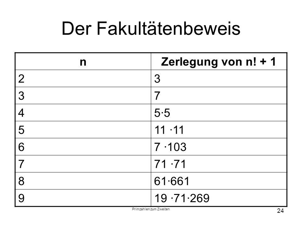 Primzahlen zum Zweiten 24 Der Fakultätenbeweis nZerlegung von n! + 1 23 37 45 511 67 103 771 861661 919 71269