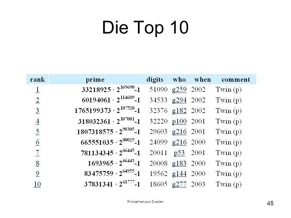 Primzahlen zum Zweiten 45 Die Top 10