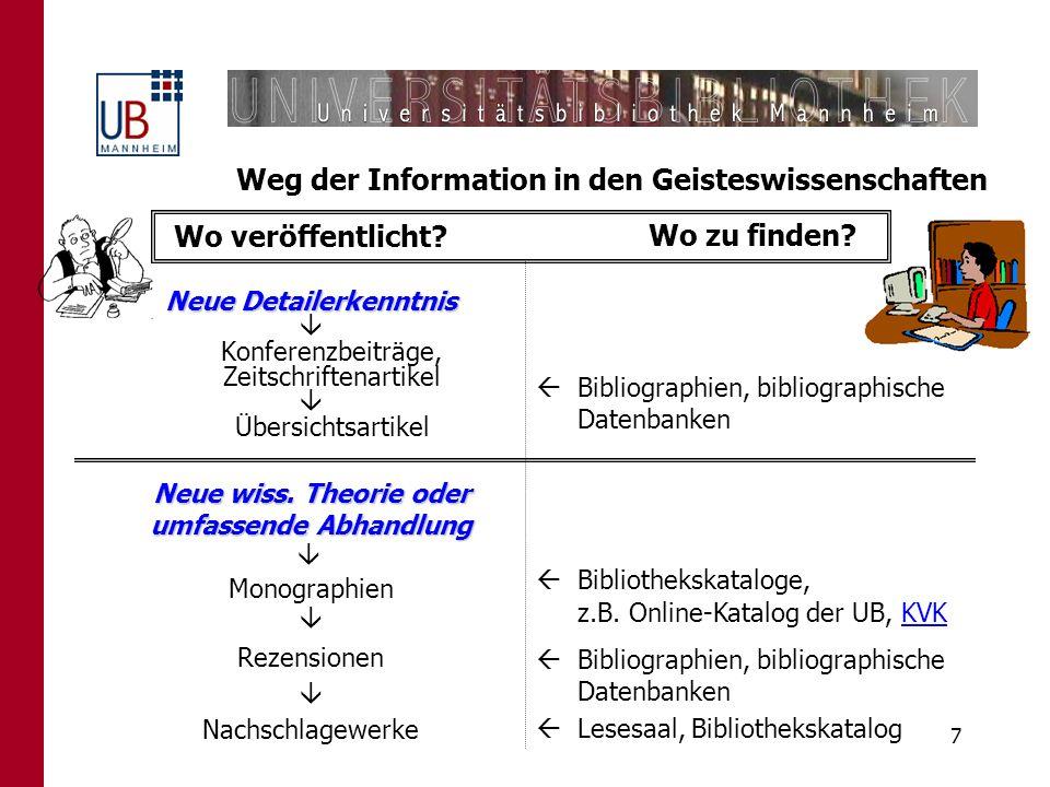8 Recherche im Online-Katalog der UB Fall 1: Überprüfen einer Literaturliste.