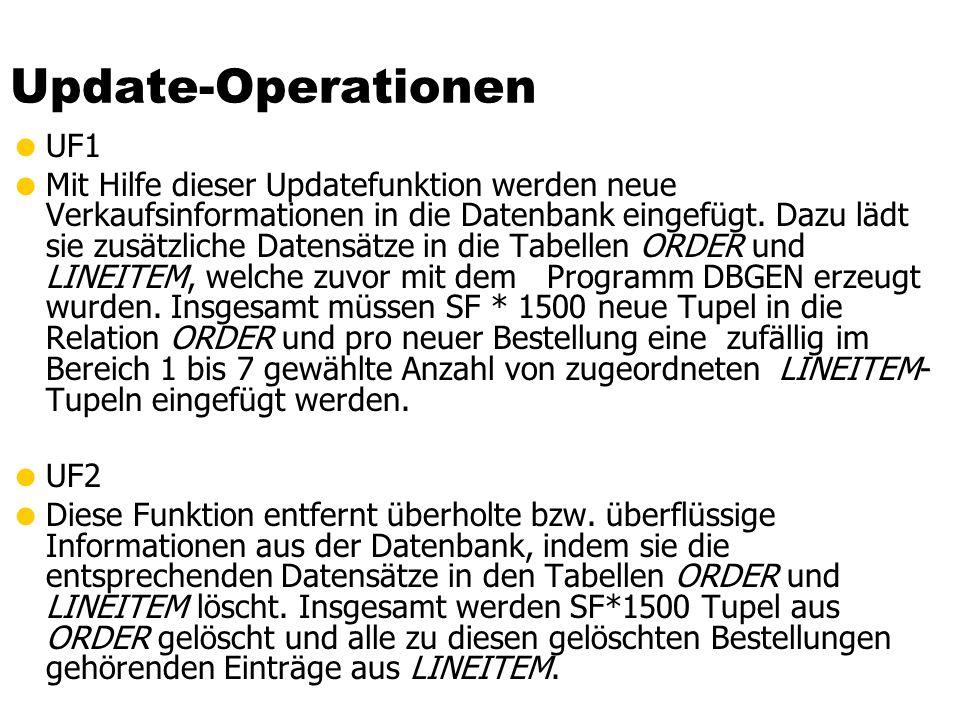 Update-Operationen UF1 Mit Hilfe dieser Updatefunktion werden neue Verkaufsinformationen in die Datenbank eingefügt.