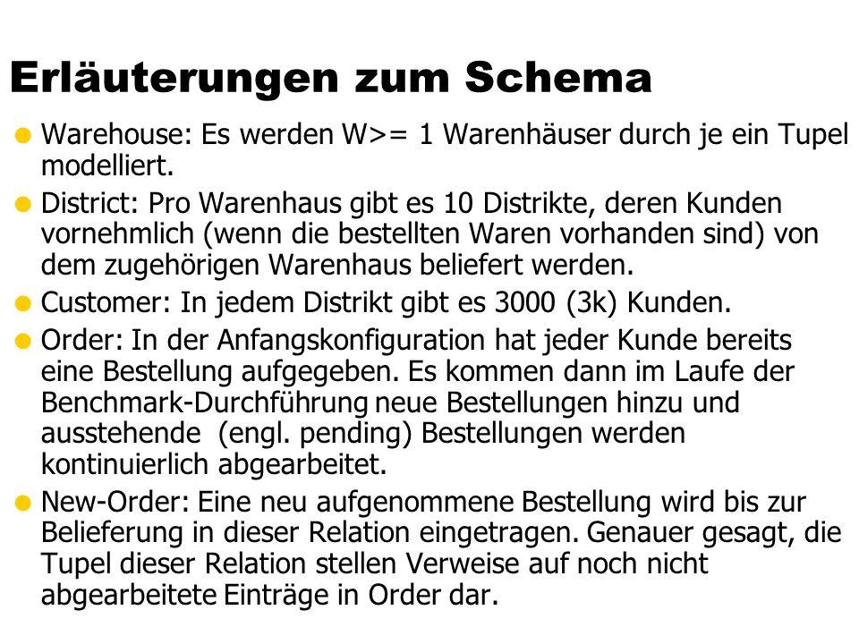 Erläuterungen zum Schema Warehouse: Es werden W>= 1 Warenhäuser durch je ein Tupel modelliert.