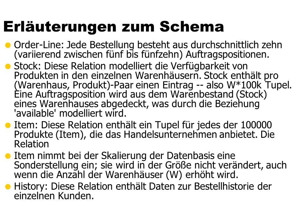 Erläuterungen zum Schema Order-Line: Jede Bestellung besteht aus durchschnittlich zehn (variierend zwischen fünf bis fünfzehn) Auftragspositionen.